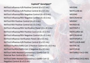 NatTrol Cepheid